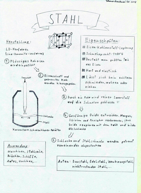 Stahl Chemie